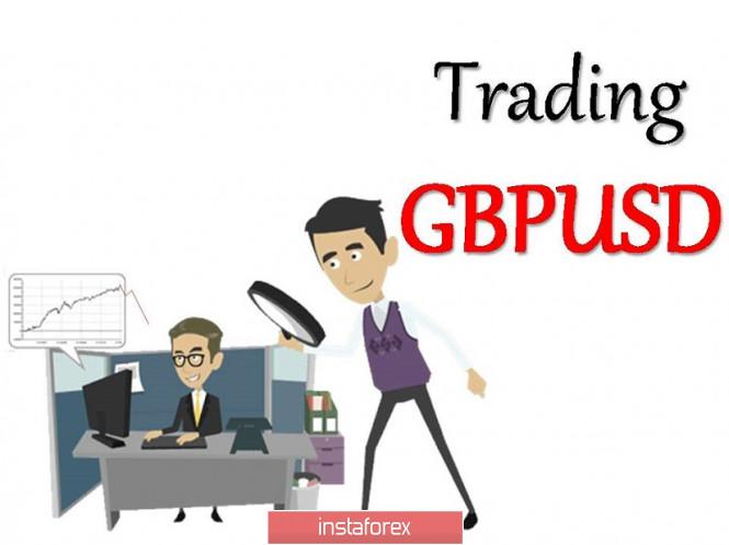 analytics5f69bfd674411 - Торговые рекомендации по валютной паре GBPUSD – расстановка торговых ордеров (22 сентября)