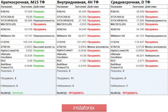 analytics5f69bff6e22a2 - Торговые рекомендации по валютной паре GBPUSD – расстановка торговых ордеров (22 сентября)