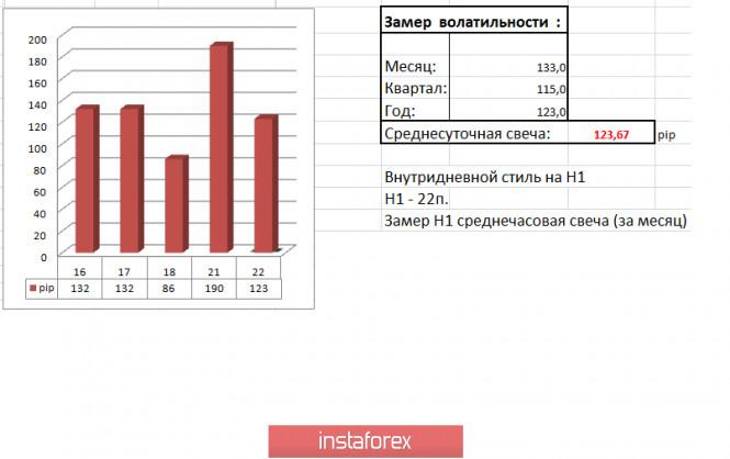 analytics5f69c00710b84 - Торговые рекомендации по валютной паре GBPUSD – расстановка торговых ордеров (22 сентября)