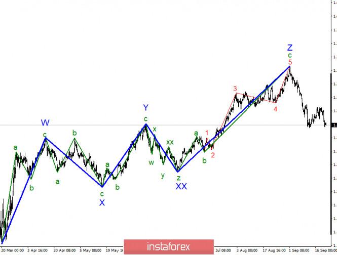 analytics5f69ff5d48060 - Анализ GBP/USD 22 сентября. Эндрю Бейли подарил надежду британскому фунту. Однако спрос на британца остается все равно низким