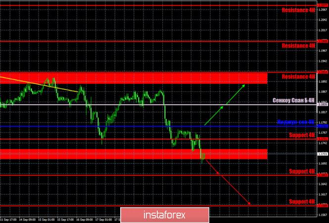 analytics5f6a90d89c499 - Горящий прогноз и торговые сигналы по паре EUR/USD на 23 сентября. Отчет Commitments of Traders. Выступление Джерома Пауэлла