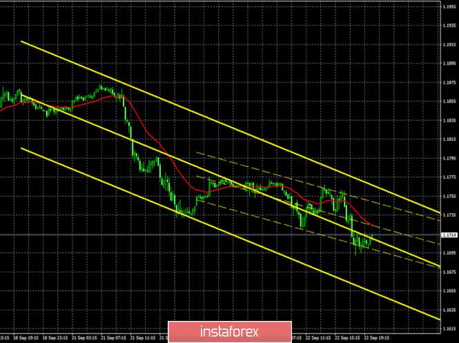 analytics5f6a90e627e5c - Горящий прогноз и торговые сигналы по паре EUR/USD на 23 сентября. Отчет Commitments of Traders. Выступление Джерома Пауэлла