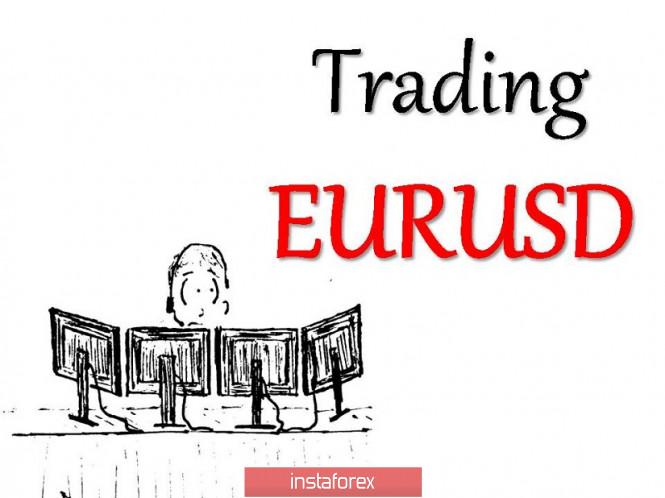 analytics5f6b057d2ab54 - Торговые рекомендации по валютной паре EURUSD – расстановка торговых ордеров (23 сентября)