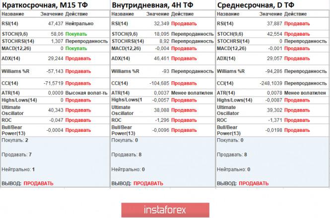 analytics5f6b05998c177 - Торговые рекомендации по валютной паре EURUSD – расстановка торговых ордеров (23 сентября)