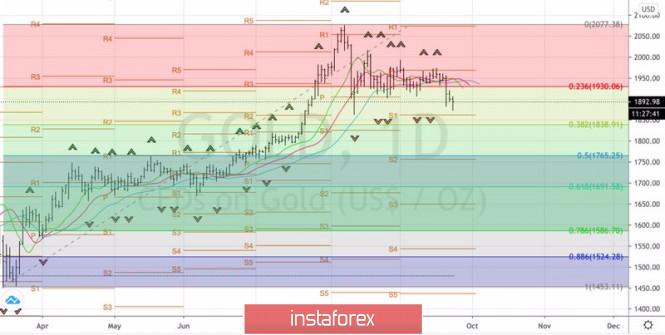 analytics5f6b2f1017637 - Золото: трудности закаляют!