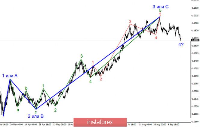 analytics5f6b524b566dc - Анализ EUR/USD 23 сентября. Проблемы в Европе, проблемы в Америке. Доллар США вновь используется как защитный актив?
