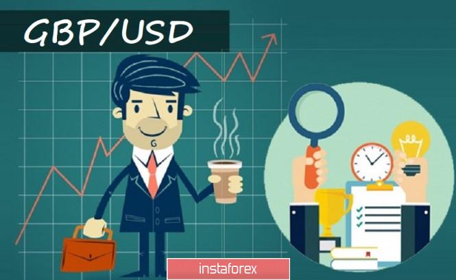Торговые рекомендации по валютной паре GBPUSD – расстановка торговых ордеров (24...
