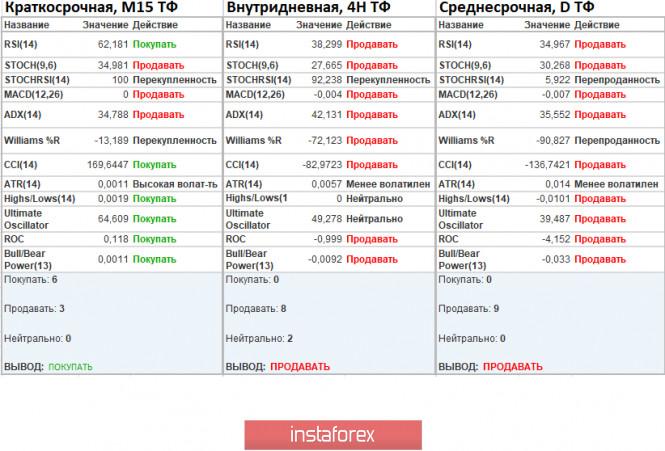 analytics5f6c495e8d148 - Торговые рекомендации по валютной паре GBPUSD – расстановка торговых ордеров (24 сентября)