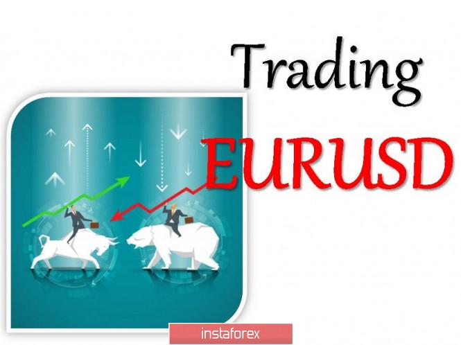 Торговые рекомендации по валютной паре EURUSD – расстановка торговых ордеров (24...