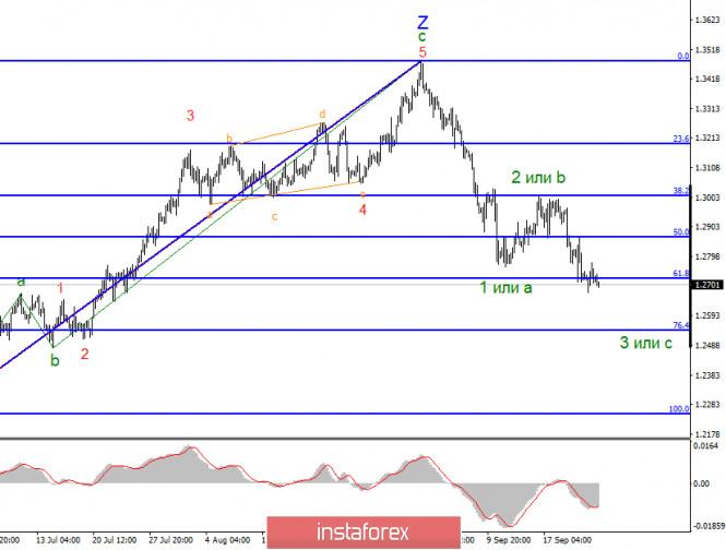 analytics5f6c8dba3f388 - Анализ GBP/USD 24 сентября. Внимание рынков смещается с резонансного законопроекта и переговоров по Brexit на эпидемию коронавируса